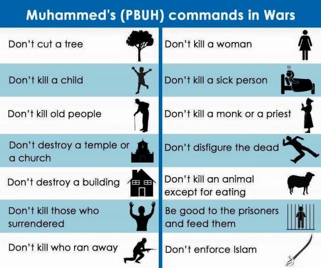 Prophet Muhammad's commands in war.